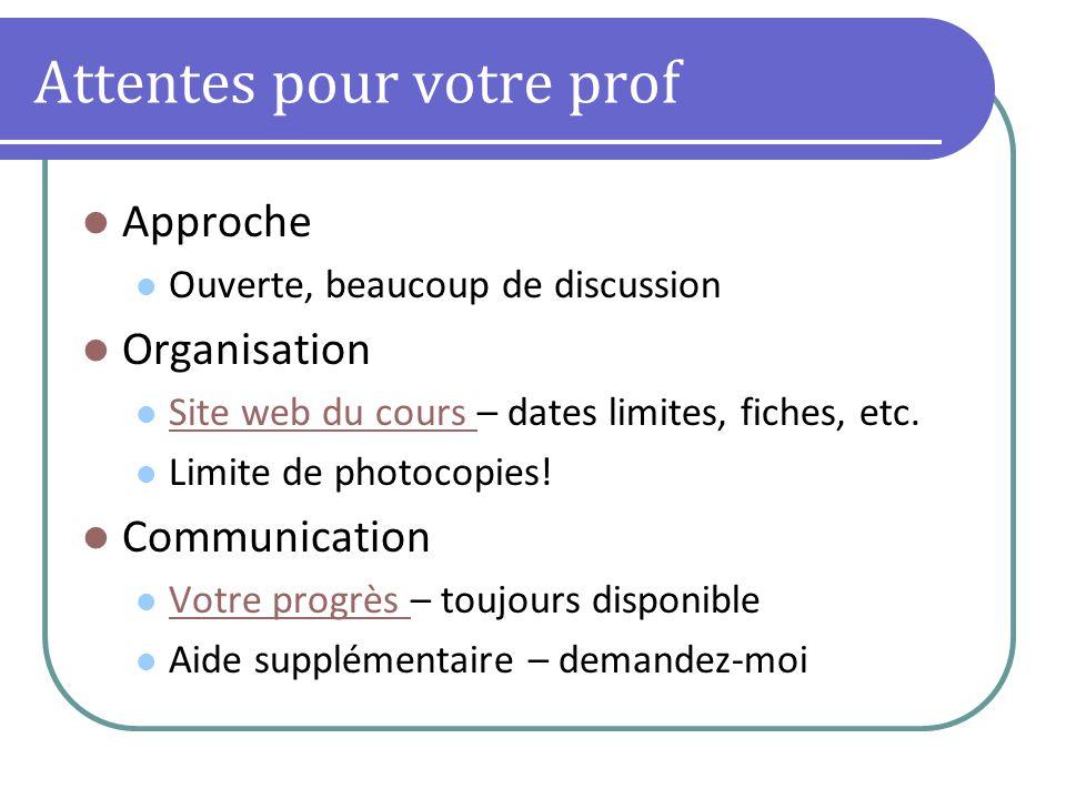 Attentes pour votre prof Approche Ouverte, beaucoup de discussion Organisation Site web du cours – dates limites, fiches, etc. Site web du cours Limit