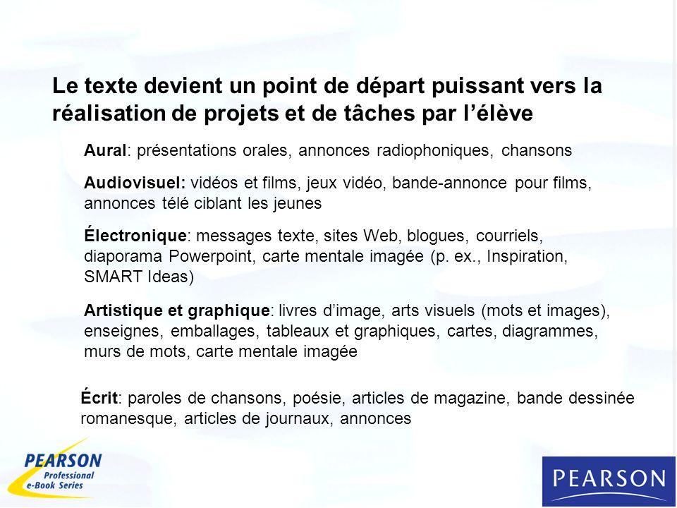 Électronique: messages texte, sites Web, blogues, courriels, diaporama Powerpoint, carte mentale imagée (p. ex., Inspiration, SMART Ideas) Aural: prés