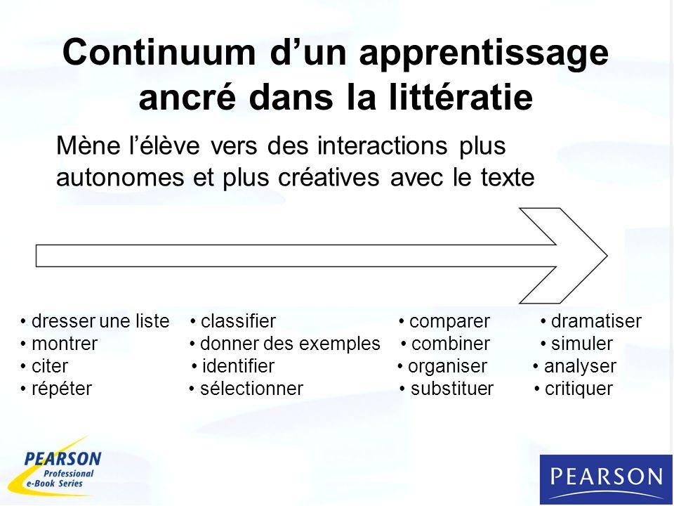 Mène lélève vers des interactions plus autonomes et plus créatives avec le texte Continuum dun apprentissage ancré dans la littératie dresser une list