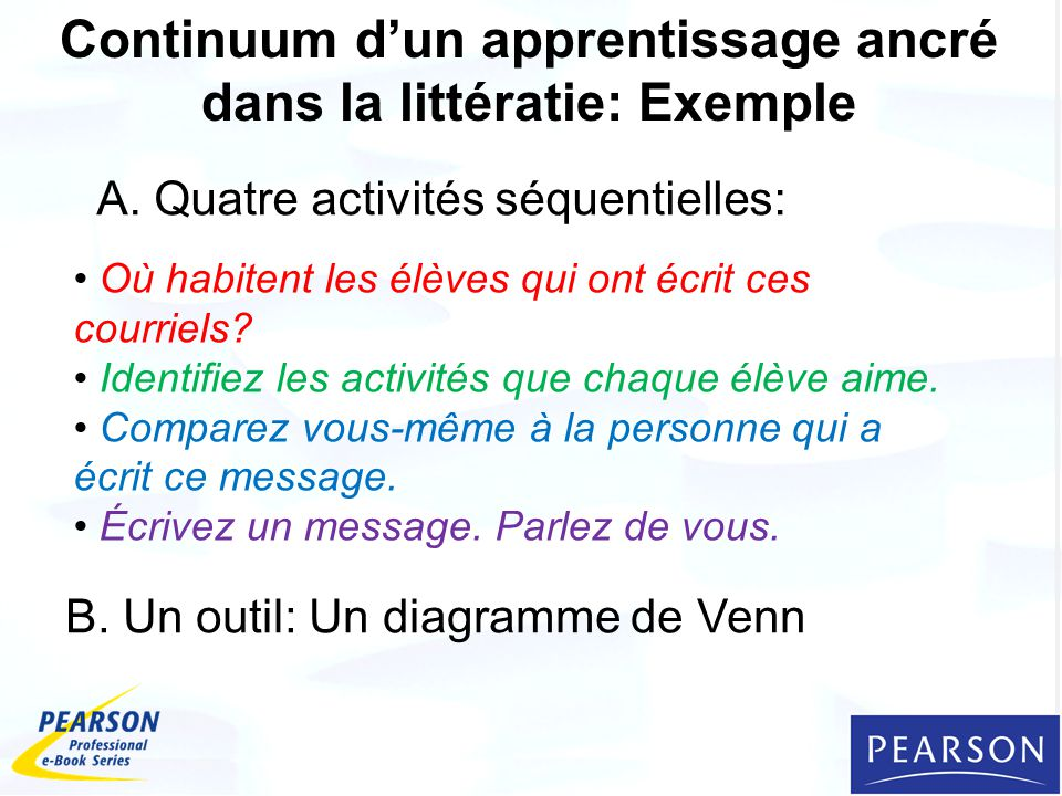 A. Quatre activités séquentielles: Continuum dun apprentissage ancré dans la littératie: Exemple Où habitent les élèves qui ont écrit ces courriels? I