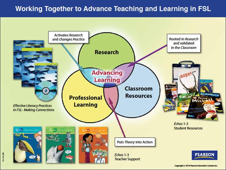 effective literacy practices in FSL Manuel de perfectionnement Manuel de perfectionnement électronique Guide du formateur
