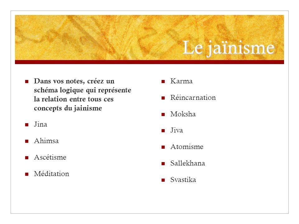 Le ja ï nisme Dans vos notes, créez un schéma logique qui représente la relation entre tous ces concepts du jainisme Jina Ahimsa Ascétisme Méditation