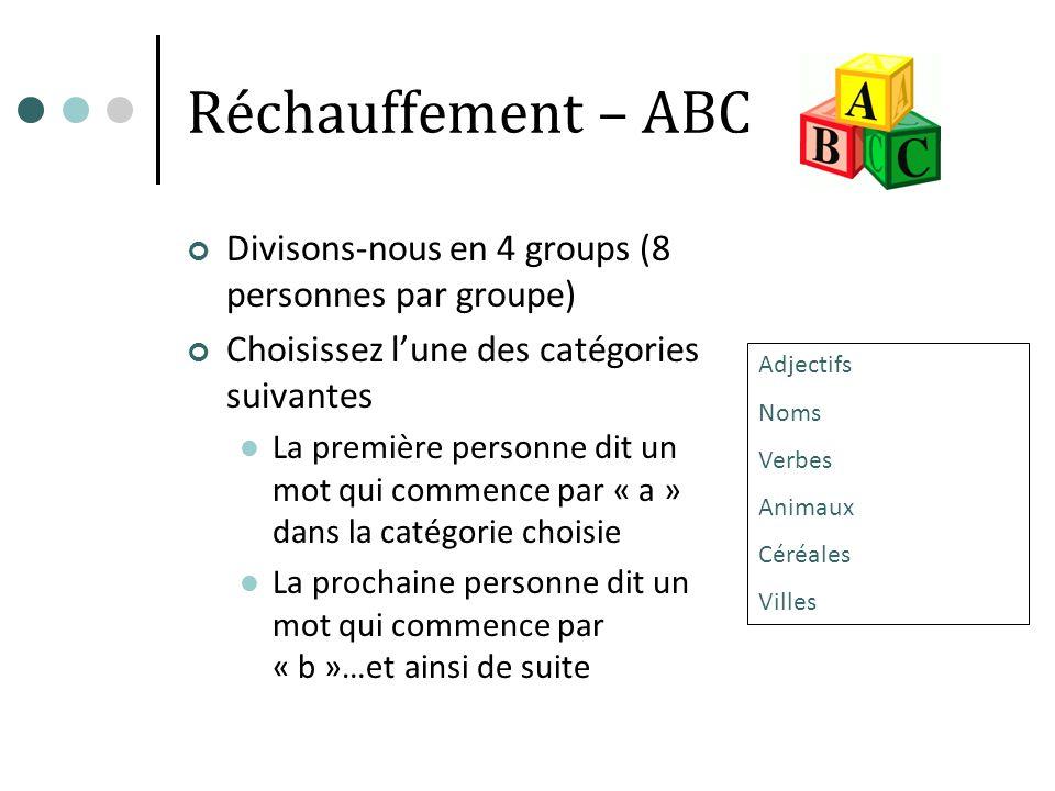 Réchauffement – ABC Divisons-nous en 4 groups (8 personnes par groupe) Choisissez lune des catégories suivantes La première personne dit un mot qui co