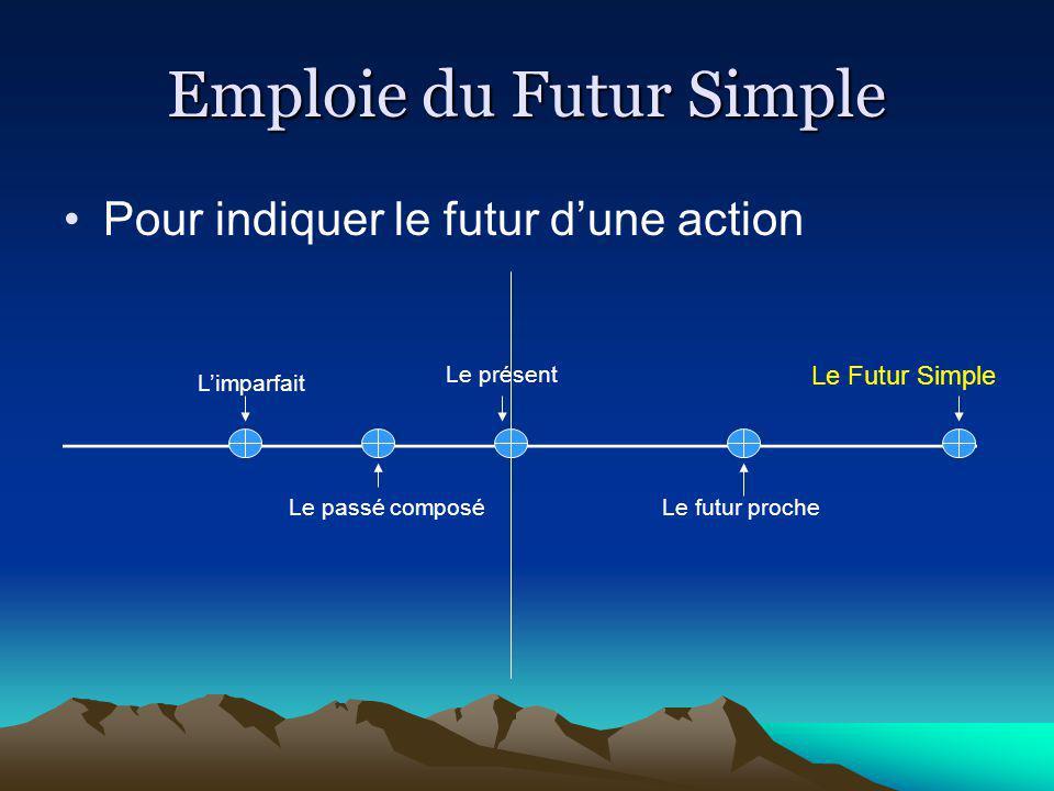 Formation du Futur Simple Normalement on prend linfinitif (root verb) dun verbe et on ajoute les terminaisons.