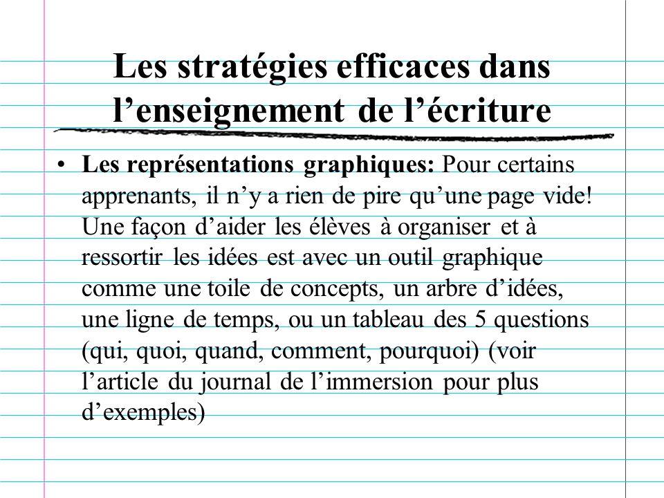 Les stratégies efficaces dans lenseignement de lécriture Les représentations graphiques: Pour certains apprenants, il ny a rien de pire quune page vide.