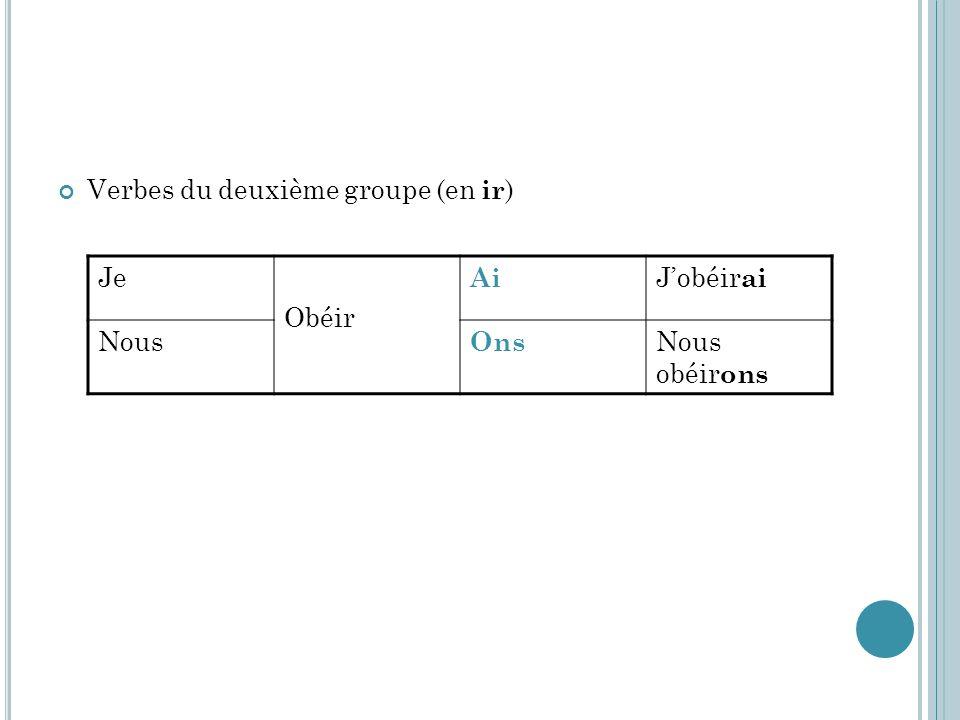 Verbes du deuxième groupe (en ir ) Je Obéir Ai Jobéir ai Nous Ons Nous obéir ons