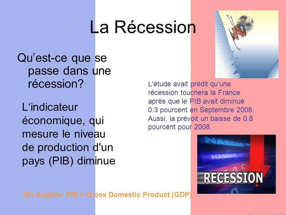 La Récession Quest-ce que se passe dans une récession.