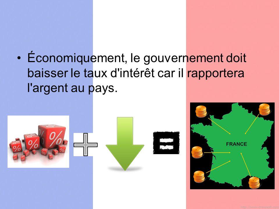 Économiquement, le gouvernement doit baisser le taux d intérêt car il rapportera l argent au pays.