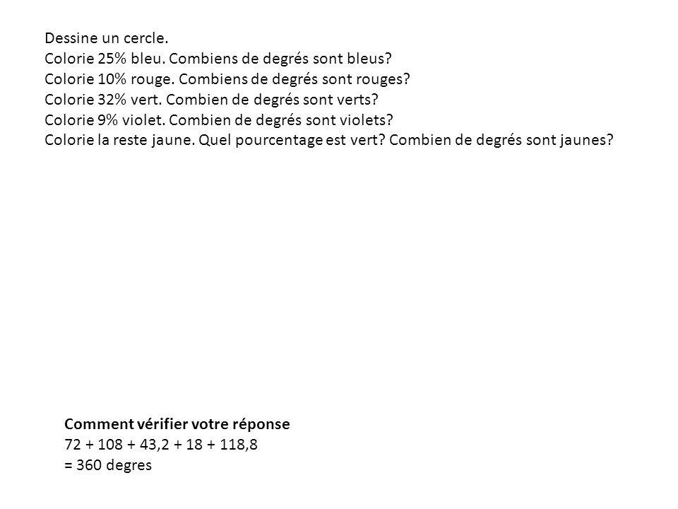 Dessine un cercle. Colorie 25% bleu. Combiens de degrés sont bleus? Colorie 10% rouge. Combiens de degrés sont rouges? Colorie 32% vert. Combien de de