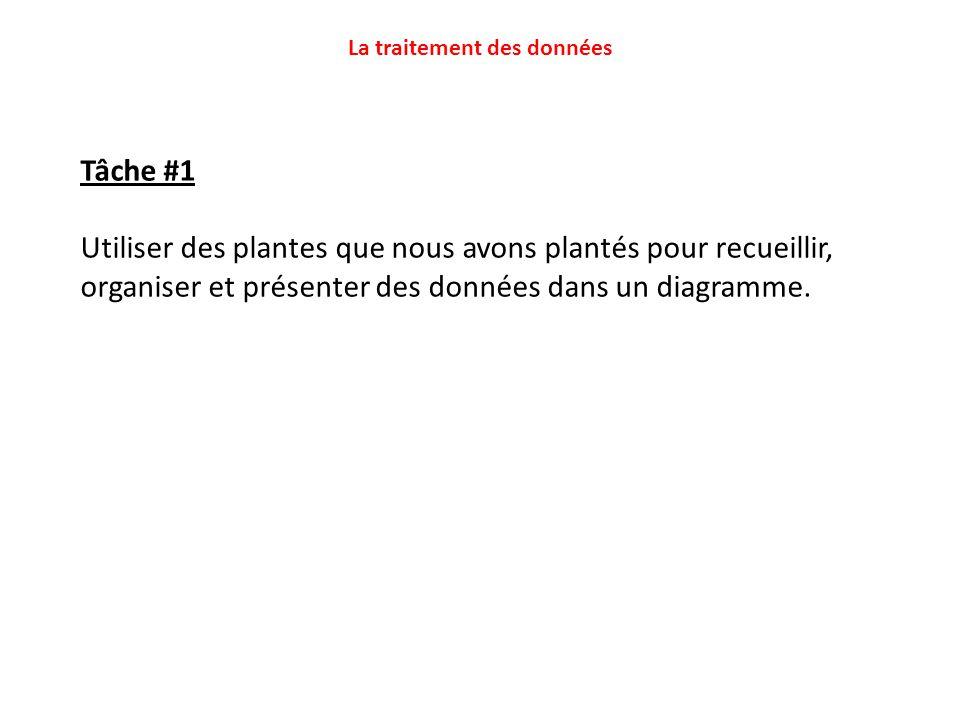 La traitement des données Tâche #1 Utiliser des plantes que nous avons plantés pour recueillir, organiser et présenter des données dans un diagramme.