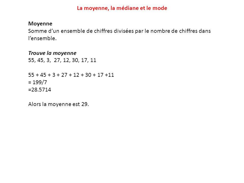 Moyenne Somme dun ensemble de chiffres divisées par le nombre de chiffres dans lensemble. Trouve la moyenne 55, 45, 3, 27, 12, 30, 17, 11 55 + 45 + 3