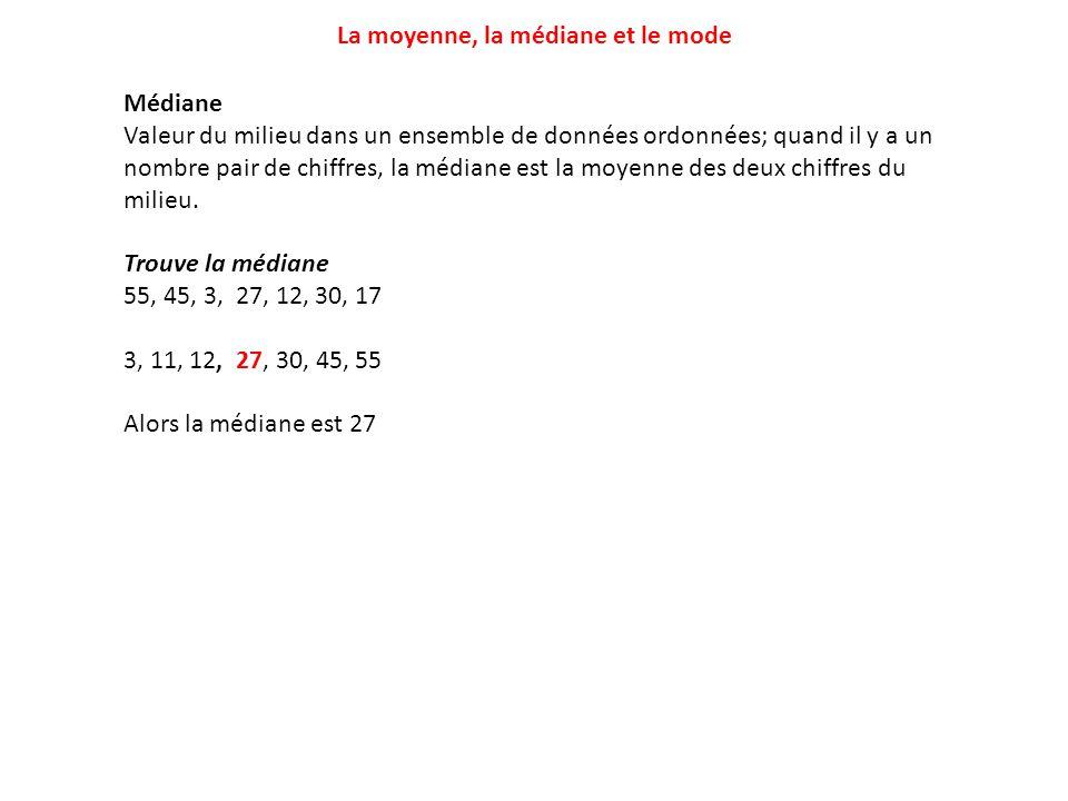 Médiane Valeur du milieu dans un ensemble de données ordonnées; quand il y a un nombre pair de chiffres, la médiane est la moyenne des deux chiffres d