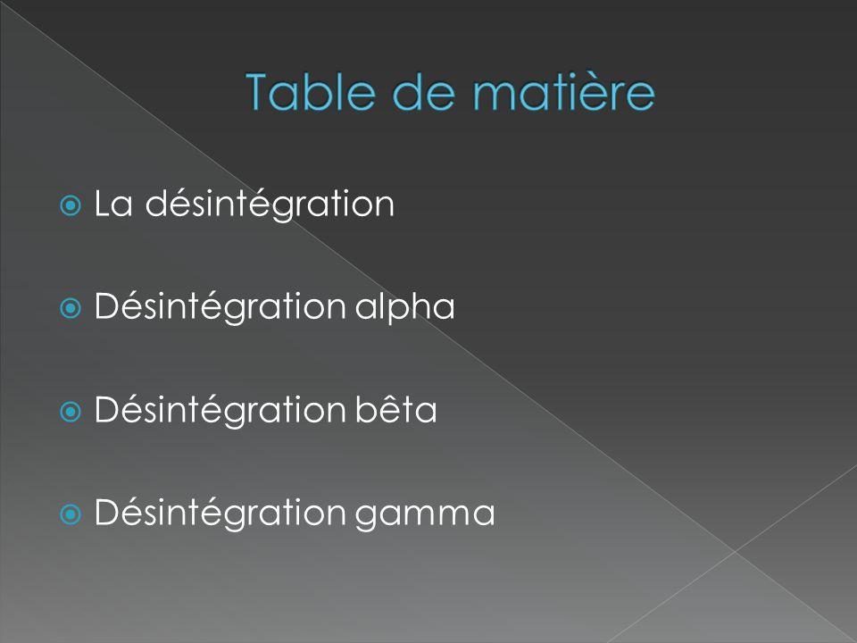 La désintégration Désintégration alpha Désintégration bêta Désintégration gamma