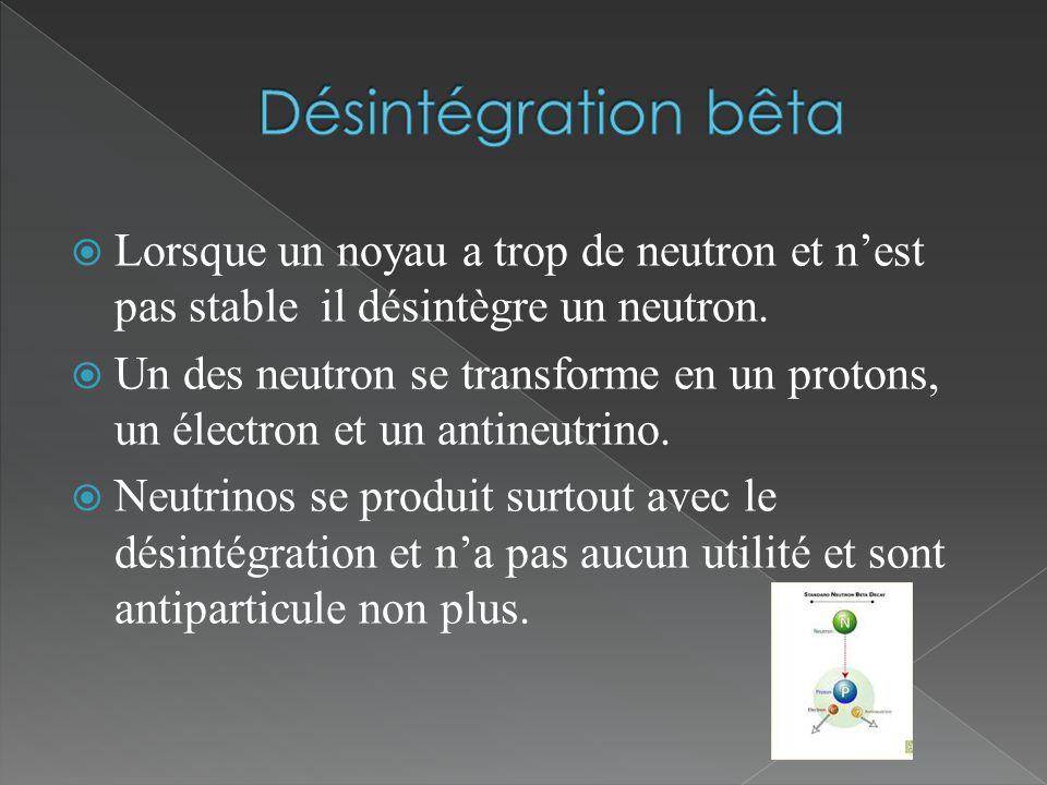 Lorsque un noyau a trop de neutron et nest pas stable il désintègre un neutron. Un des neutron se transforme en un protons, un électron et un antineut