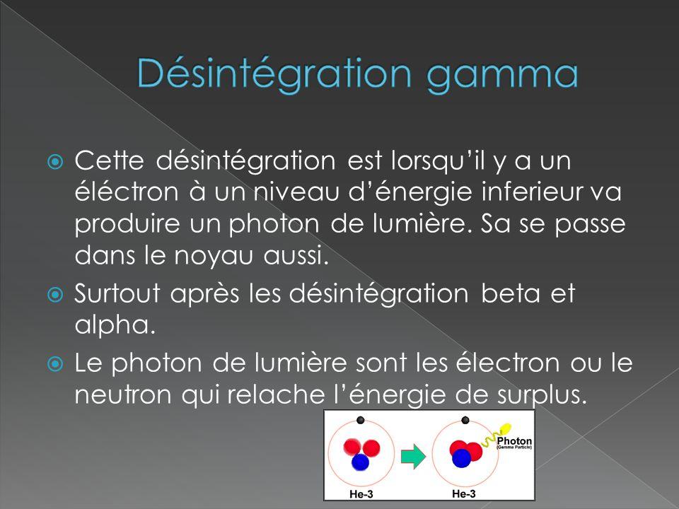 Cette désintégration est lorsquil y a un éléctron à un niveau dénergie inferieur va produire un photon de lumière. Sa se passe dans le noyau aussi. Su