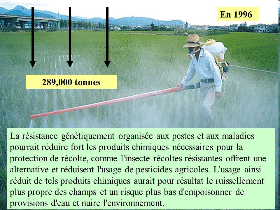 289,000 tonnes En 1996 La résistance génétiquement organisée aux pestes et aux maladies pourrait réduire fort les produits chimiques nécessaires pour