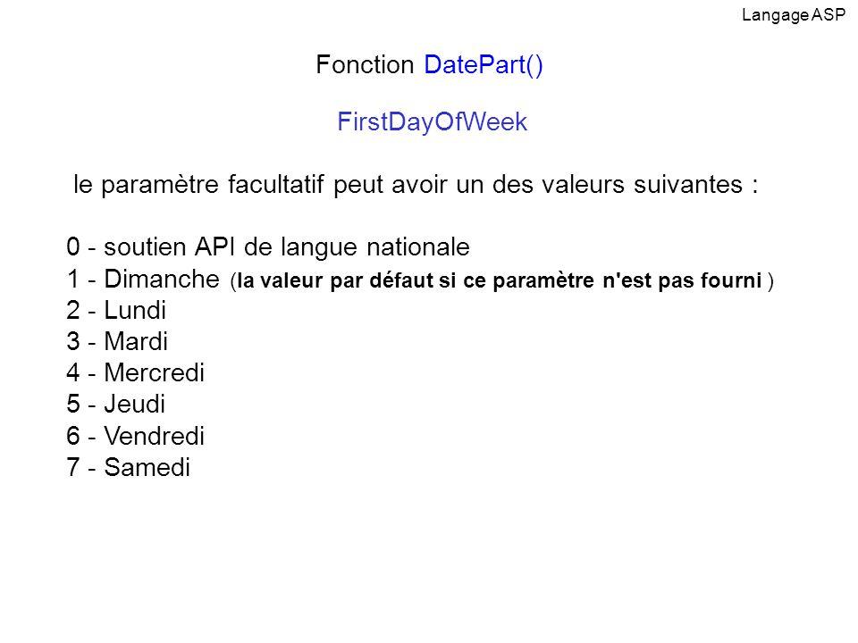 FirstDayOfWeek le paramètre facultatif peut avoir un des valeurs suivantes : 0 - soutien API de langue nationale 1 - Dimanche (la valeur par défaut si