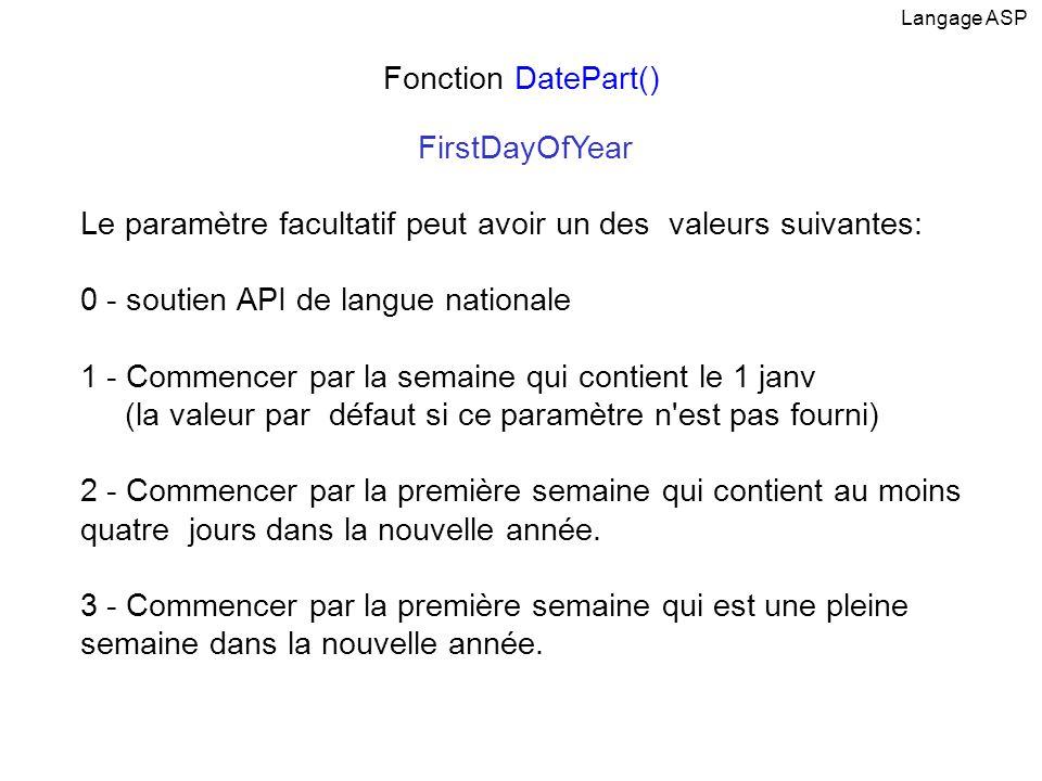 FirstDayOfYear Le paramètre facultatif peut avoir un des valeurs suivantes: 0 - soutien API de langue nationale 1 - Commencer par la semaine qui conti