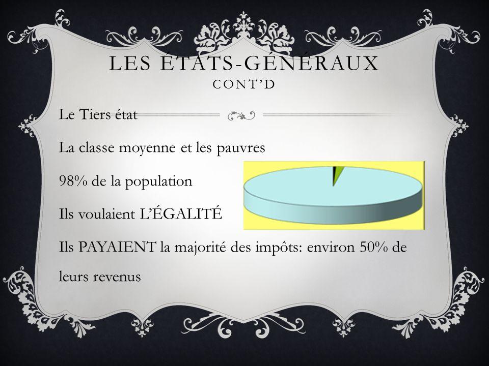 LES ÉTATS-GÉNÉRAUX CONTD Le Tiers état La classe moyenne et les pauvres 98% de la population Ils voulaient LÉGALITÉ Ils PAYAIENT la majorité des impôt