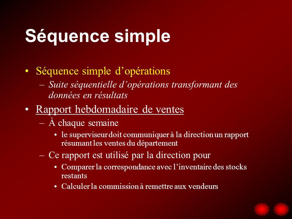 Séquence simple dopérations –Suite séquentielle dopérations transformant des données en résultats Rapport hebdomadaire de ventes –À chaque semaine le