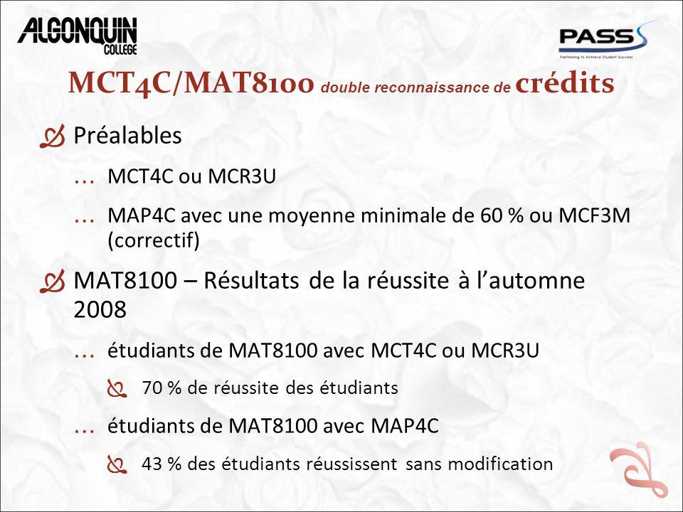 MCT4C/MAT8100 double reconnaissance de crédits Préalables … MCT4C ou MCR3U … MAP4C avec une moyenne minimale de 60 % ou MCF3M (correctif) MAT8100 – Résultats de la réussite à lautomne 2008 … étudiants de MAT8100 avec MCT4C ou MCR3U 70 % de réussite des étudiants … étudiants de MAT8100 avec MAP4C 43 % des étudiants réussissent sans modification