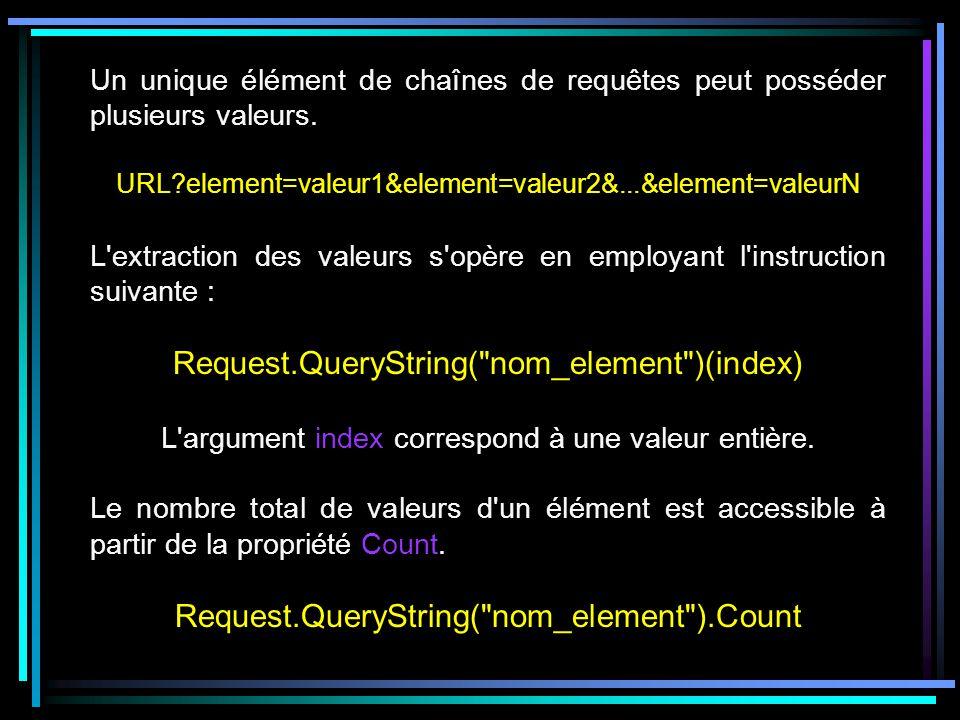 Un unique élément de chaînes de requêtes peut posséder plusieurs valeurs.