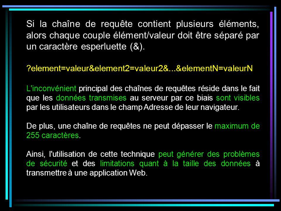 Si la chaîne de requête contient plusieurs éléments, alors chaque couple élément/valeur doit être séparé par un caractère esperluette (&).