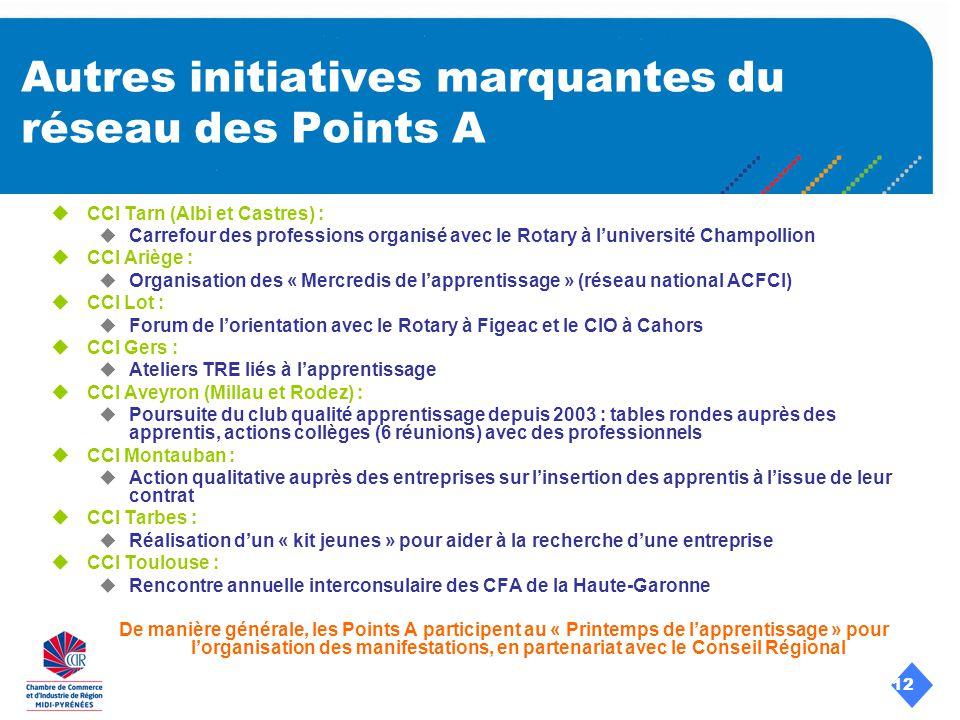 12 Autres initiatives marquantes du réseau des Points A CCI Tarn (Albi et Castres) : Carrefour des professions organisé avec le Rotary à luniversité Champollion CCI Ariège : Organisation des « Mercredis de lapprentissage » (réseau national ACFCI) CCI Lot : Forum de lorientation avec le Rotary à Figeac et le CIO à Cahors CCI Gers : Ateliers TRE liés à lapprentissage CCI Aveyron (Millau et Rodez) : Poursuite du club qualité apprentissage depuis 2003 : tables rondes auprès des apprentis, actions collèges (6 réunions) avec des professionnels CCI Montauban : Action qualitative auprès des entreprises sur linsertion des apprentis à lissue de leur contrat CCI Tarbes : Réalisation dun « kit jeunes » pour aider à la recherche dune entreprise CCI Toulouse : Rencontre annuelle interconsulaire des CFA de la Haute-Garonne De manière générale, les Points A participent au « Printemps de lapprentissage » pour lorganisation des manifestations, en partenariat avec le Conseil Régional