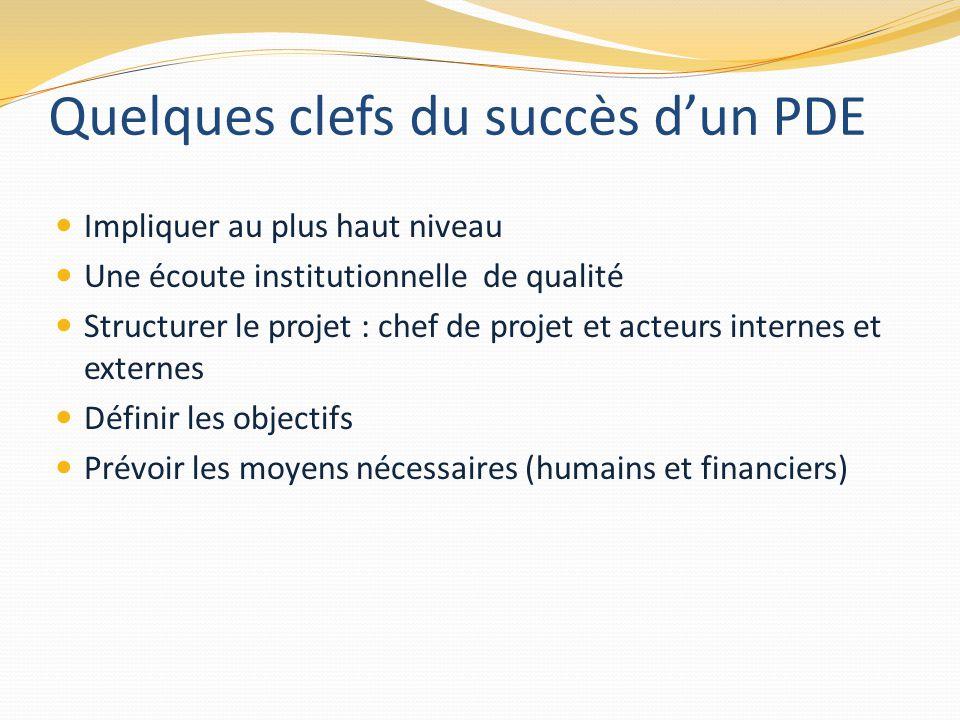 Quelques clefs du succès dun PDE Impliquer au plus haut niveau Une écoute institutionnelle de qualité Structurer le projet : chef de projet et acteurs internes et externes Définir les objectifs Prévoir les moyens nécessaires (humains et financiers)