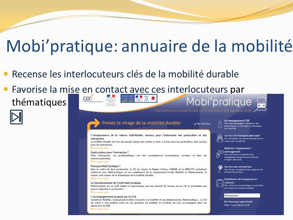 Mobipratique: annuaire de la mobilité Recense les interlocuteurs clés de la mobilité durable Favorise la mise en contact avec ces interlocuteurs par thématiques