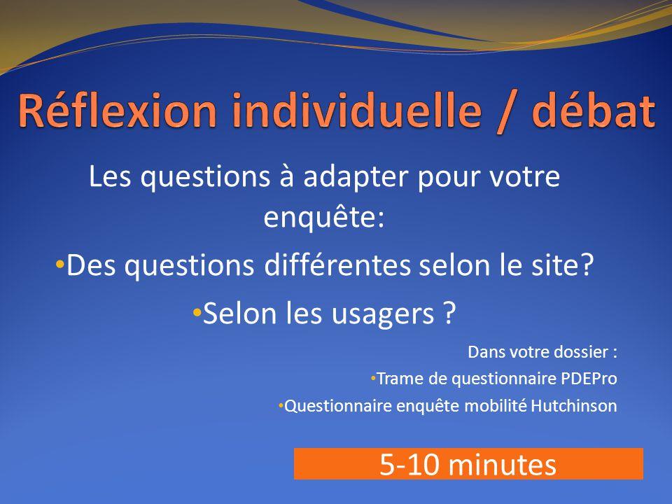 Les questions à adapter pour votre enquête: Des questions différentes selon le site.