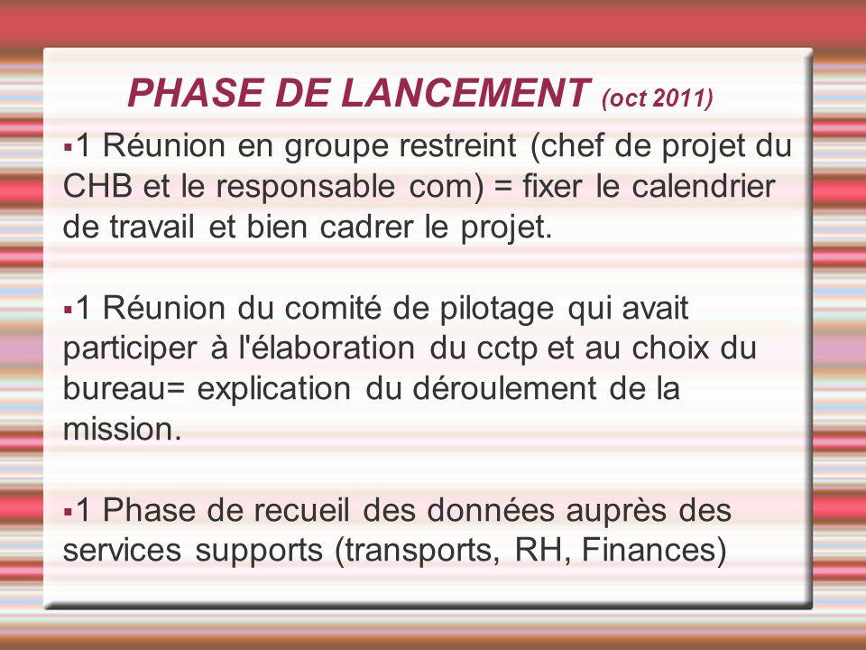 PHASE DE LANCEMENT (oct 2011) 1 Réunion en groupe restreint (chef de projet du CHB et le responsable com) = fixer le calendrier de travail et bien cadrer le projet.