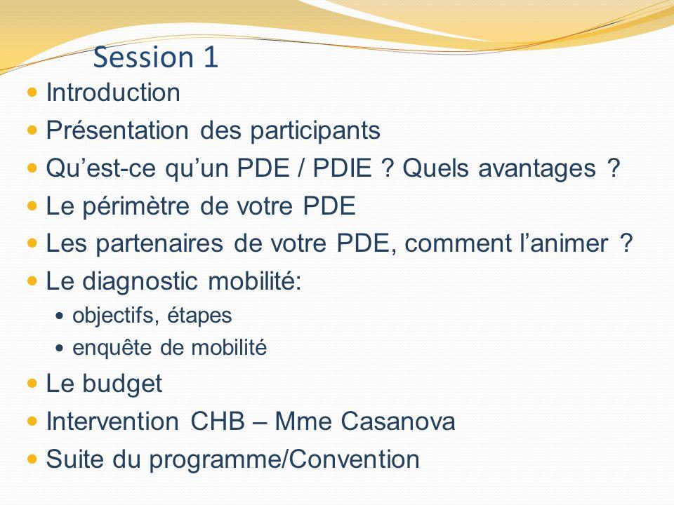 Session 1 Introduction Présentation des participants Quest-ce quun PDE / PDIE .