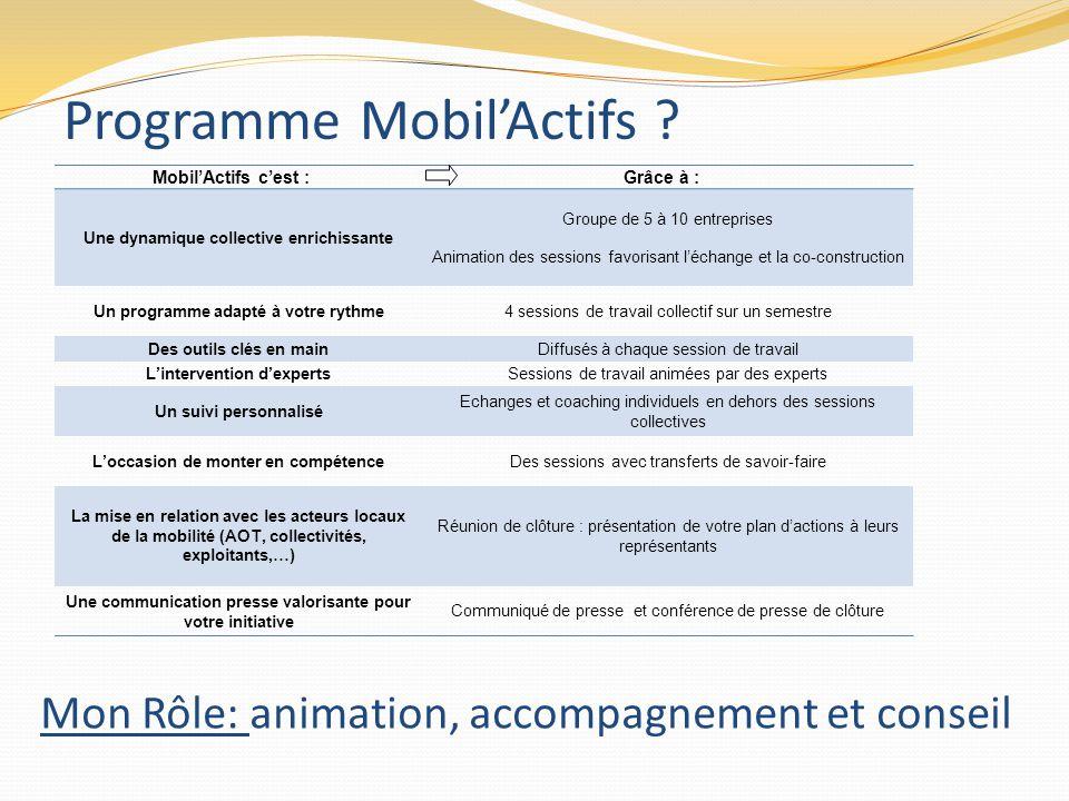 Programme MobilActifs .