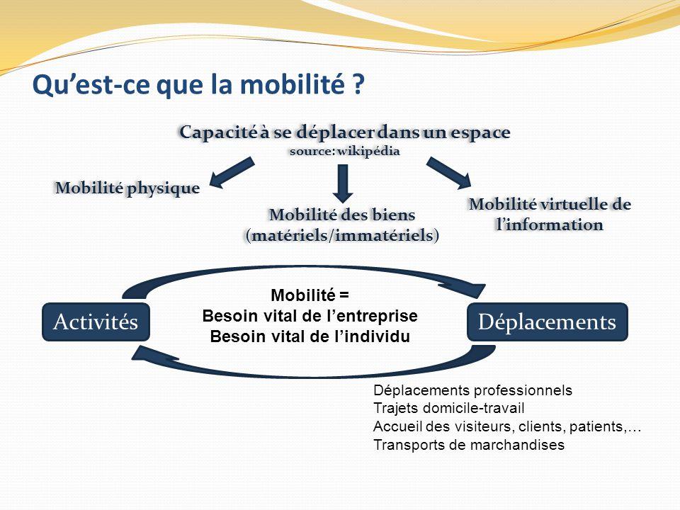 Quest-ce que la mobilité .