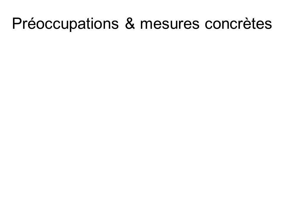 Préoccupations & mesures concrètes