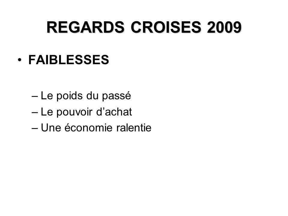 REGARDS CROISES 2009 FAIBLESSES –Le poids du passé –Le pouvoir dachat –Une économie ralentie