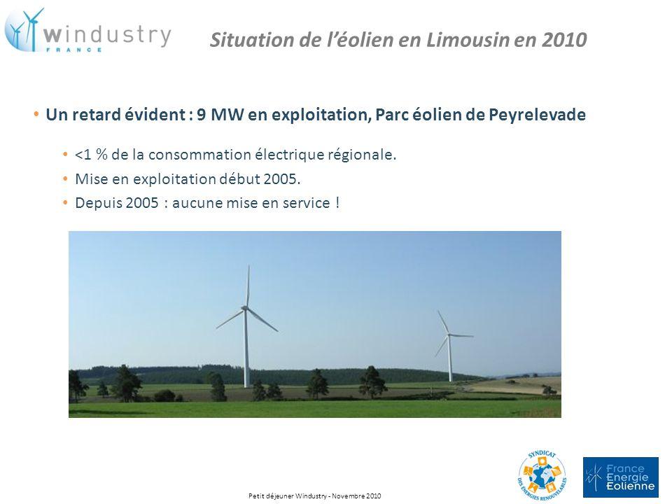 Un retard évident : 9 MW en exploitation, Parc éolien de Peyrelevade <1 % de la consommation électrique régionale. Mise en exploitation début 2005. De