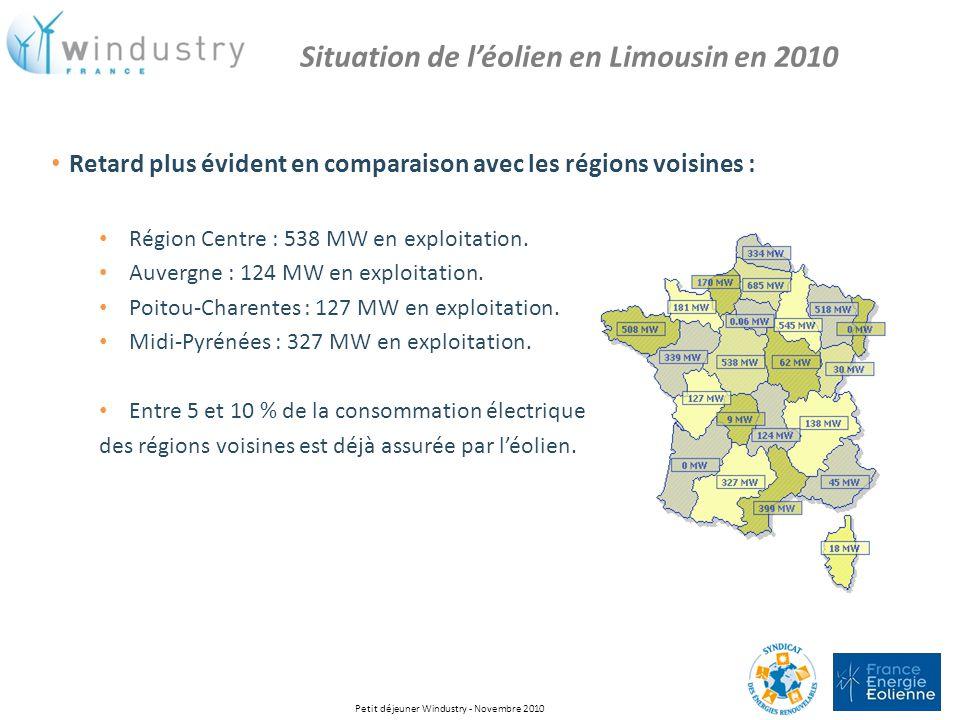 Retard plus évident en comparaison avec les régions voisines : Région Centre : 538 MW en exploitation. Auvergne : 124 MW en exploitation. Poitou-Chare
