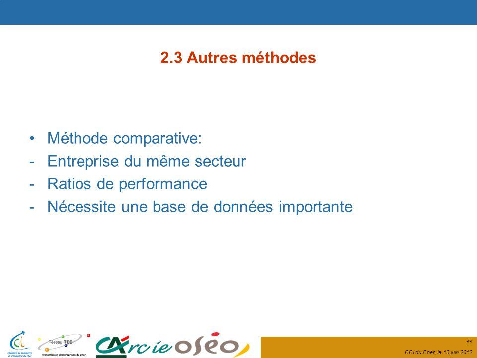 11 CCI du Cher, le 13 juin 2012 2.3 Autres méthodes Méthode comparative: -Entreprise du même secteur -Ratios de performance -Nécessite une base de données importante