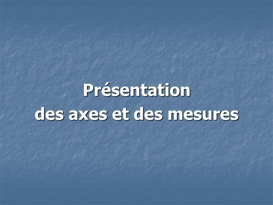 Présentation des axes et des mesures