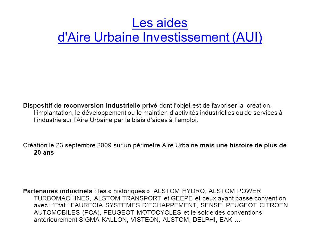 Les aides d'Aire Urbaine Investissement (AUI) Dispositif de reconversion industrielle privé dont lobjet est de favoriser la création, limplantation, l