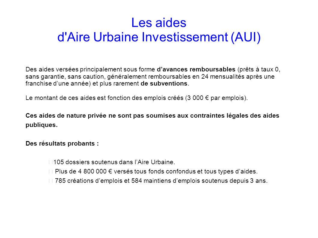Les aides d'Aire Urbaine Investissement (AUI) Des aides versées principalement sous forme davances remboursables (prêts à taux 0, sans garantie, sans