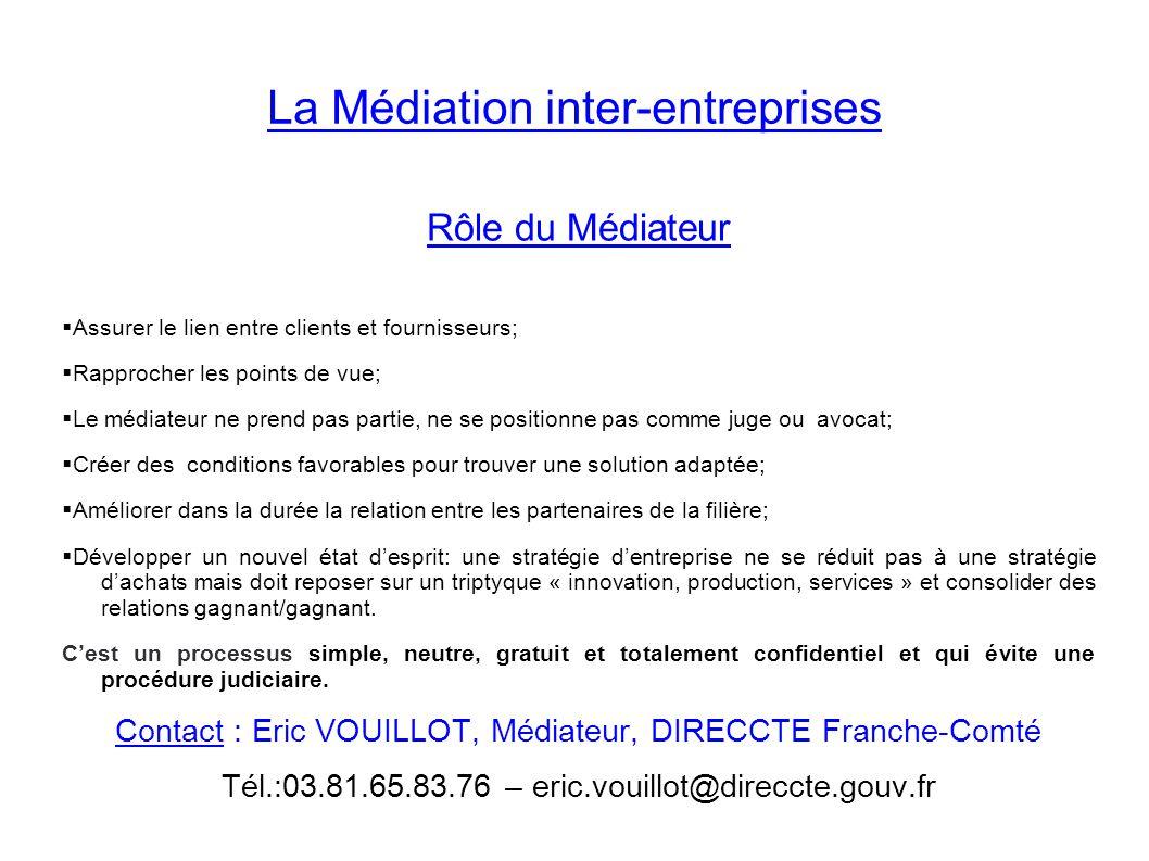 La Médiation inter-entreprises Rôle du Médiateur Assurer le lien entre clients et fournisseurs; Rapprocher les points de vue; Le médiateur ne prend pa