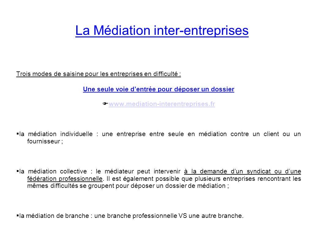La Médiation inter-entreprises Trois modes de saisine pour les entreprises en difficulté : Une seule voie dentrée pour déposer un dossier www.mediatio