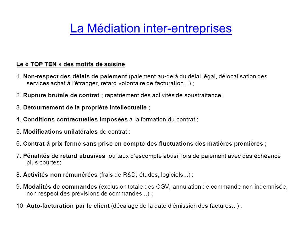 La Médiation inter-entreprises Le « TOP TEN » des motifs de saisine 1. Non-respect des délais de paiement (paiement au-delà du délai légal, délocalisa