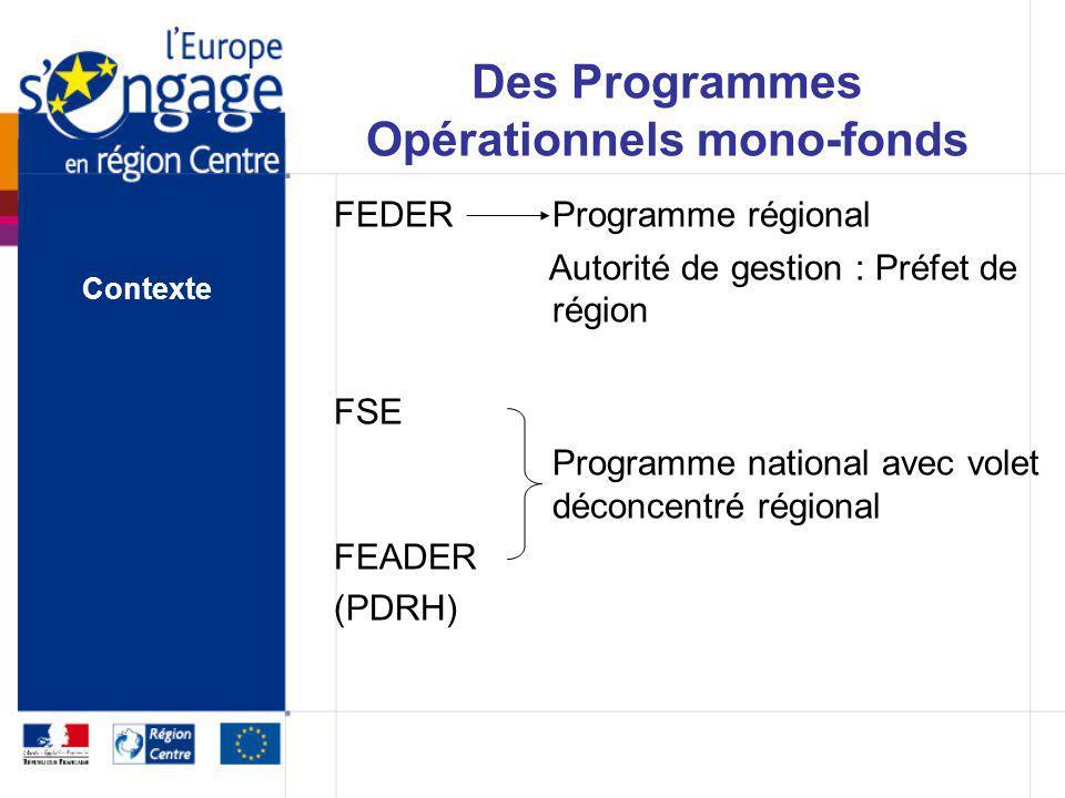Compétitivité régionale et emploi 2007-2013 Région Centre Programme opérationnel FEDER
