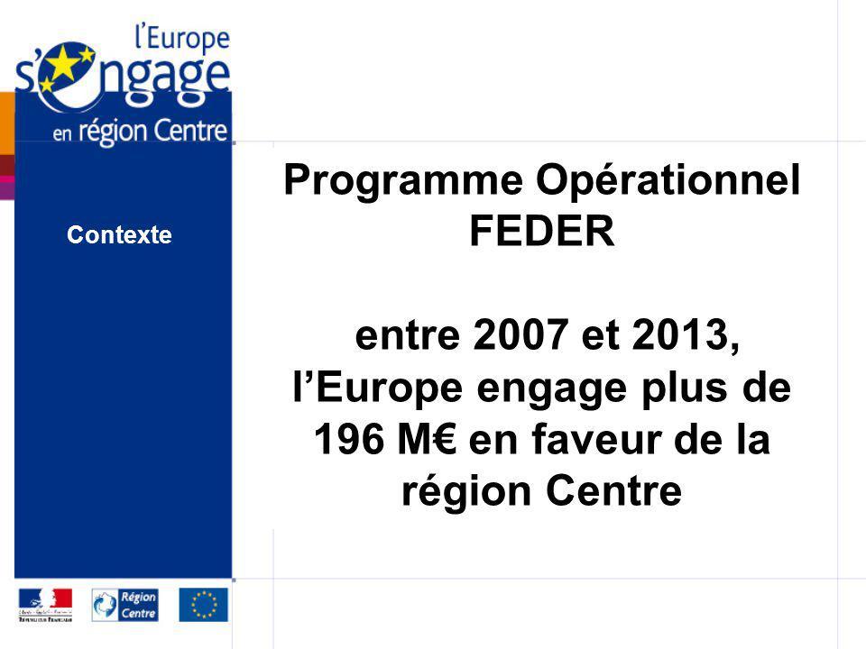 Le FEDER en région Centre en 2007-2013 PO FEDER Centre approuvé le 7 août 2007 par la Commission européenne Axé sur la recherche, linnovation et lécon