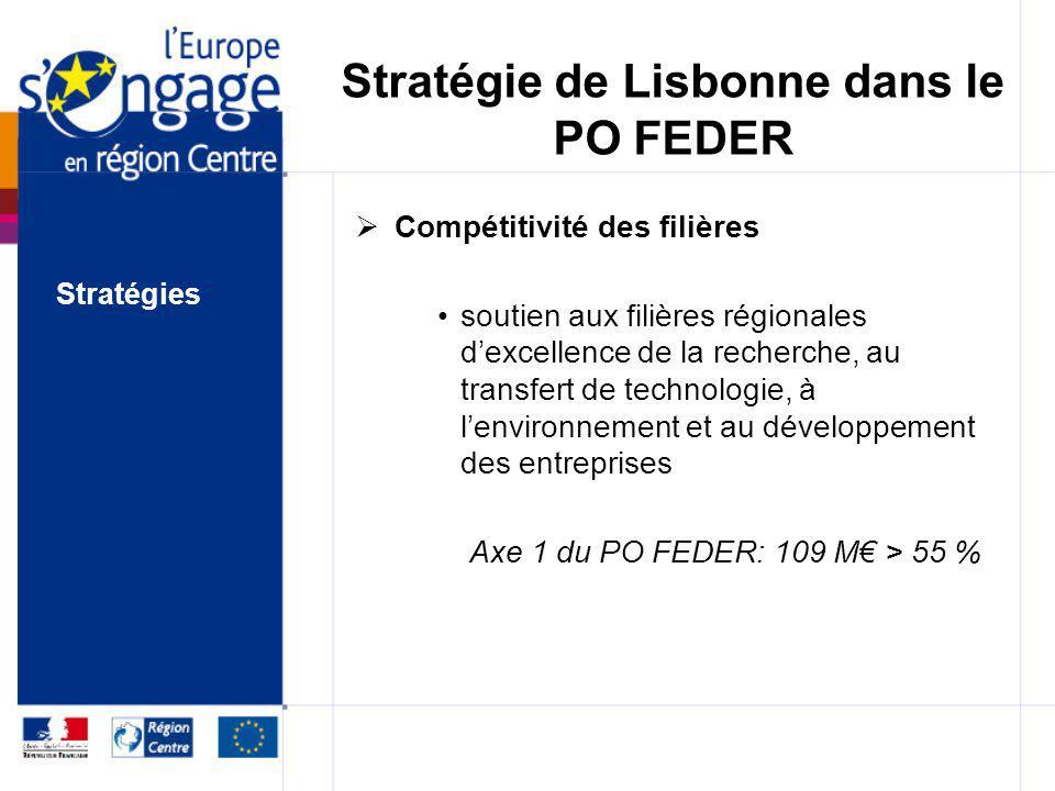 La France et Lisbonne : une R&D privée trop faible D é penses int é rieures brutes de R&D en 2002 (en points de PIB) É tats- Unis JaponUE à 15 FranceA