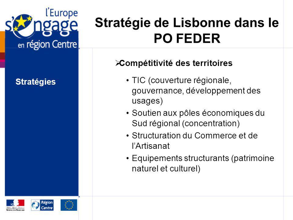 Stratégie de Lisbonne dans le PO FEDER Compétitivité des filières soutien aux filières régionales dexcellence de la recherche, au transfert de technol